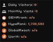 saltedfork.org widget