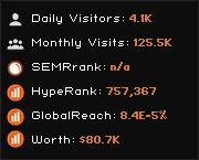 saxton4x4.co.uk widget