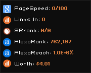 scrap.com.pl widget
