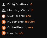 searchingforthebigone.net widget