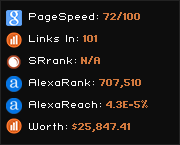 secure.stinkysocks.net widget
