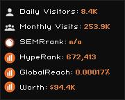 sedck12.org widget