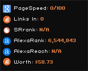 sencor.net widget