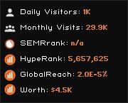seowriting.net widget