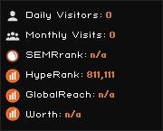 server-4-gamer.de widget