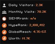 sexmoviesfree.net widget