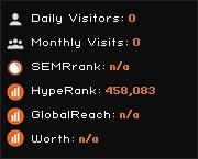 shadowhaxor.net widget