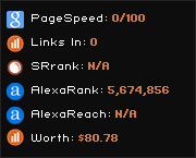 shocco.org widget