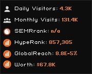 shopalike.com.tw widget