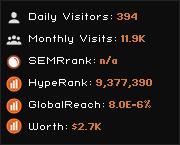 siatex.co widget