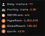 silverhead.net widget