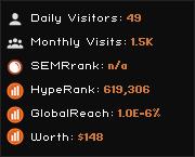 six-fours.net widget