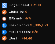 skill-station.net widget