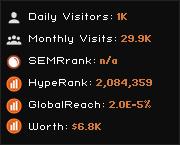 slywear.com.br widget