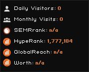 sndonline.net widget