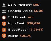 snooguts.net widget