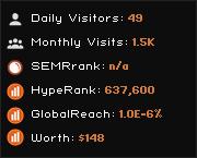 solomonpage.net widget