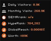 soopergames.net widget