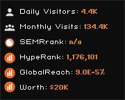 sorbox.info widget