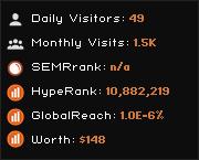 spazstix.co.uk widget