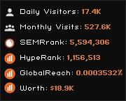 spbo1.net widget