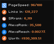 speakeasy.net widget