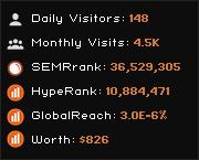 speakloud.net widget