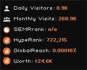spec-naz.org widget