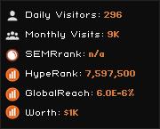 spectrumweb.co.uk widget