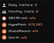 speedcore.ca widget