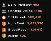 speeddogs.net widget