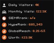 speedmaster-hd.net widget