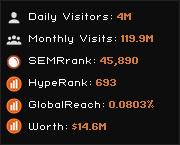 speedtest.t-online.de widget