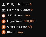 speedydragon.de widget