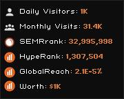 spin.com.pk widget