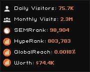 spin.ph widget
