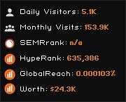 ssslideshare.net widget