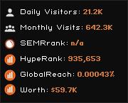 st-prof.net widget