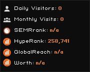 starlinks.eu widget