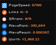 stmarkos.org widget