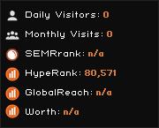 streamyx.com.my widget
