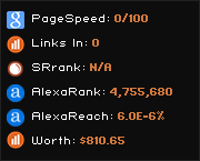 sunkit.com.br widget