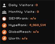 superbrazilian.net widget