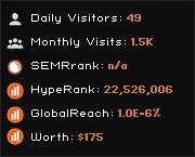 sxx.co.kr widget