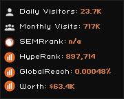 test3.com.ar widget