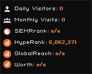 theflamingruby.net widget