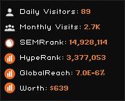 thetruckexpert.co.uk widget