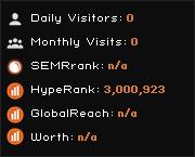 tikro.info widget