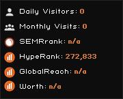 tirkx.net widget
