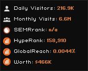tivix.net widget